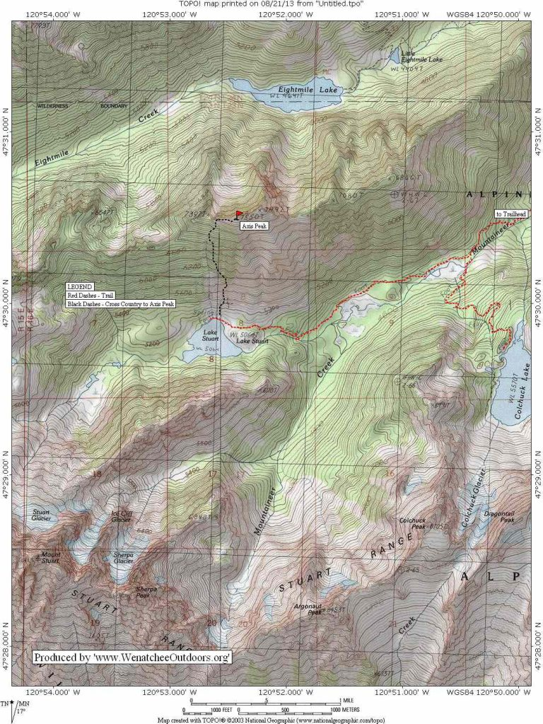 axismap